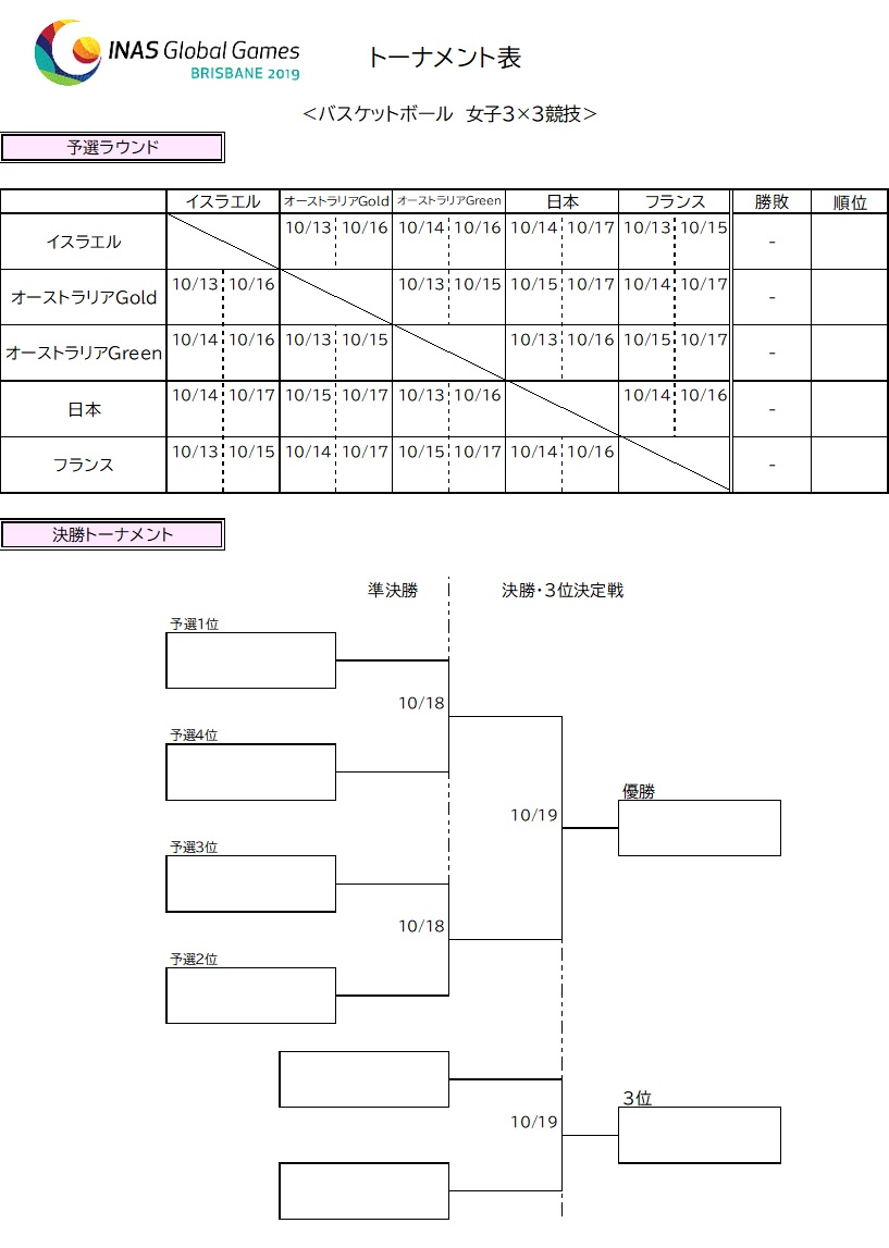 http://www.jbf-fid.jp/wp-content/uploads/2019/10/INAS-Global-Games-2019-tournament.pdf