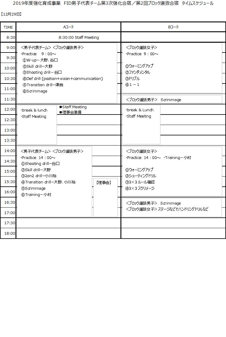 http://www.jbf-fid.jp/wp-content/uploads/2019/12/3rd-trainning-1.pdf