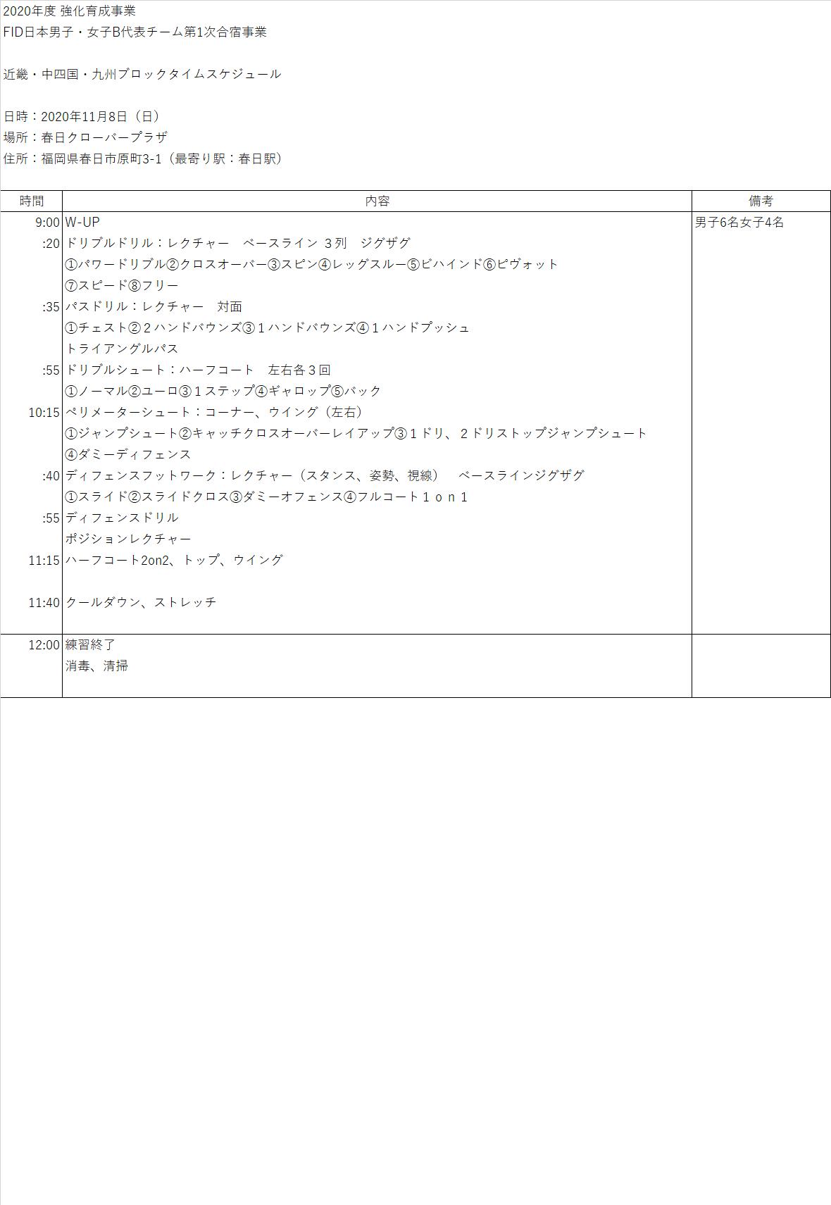 http://www.jbf-fid.jp/wp-content/uploads/2020/11/20201107-1108.pdf